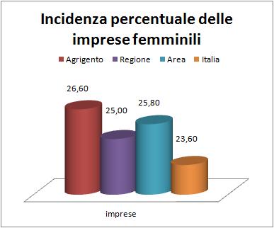 grafico_imprfemm
